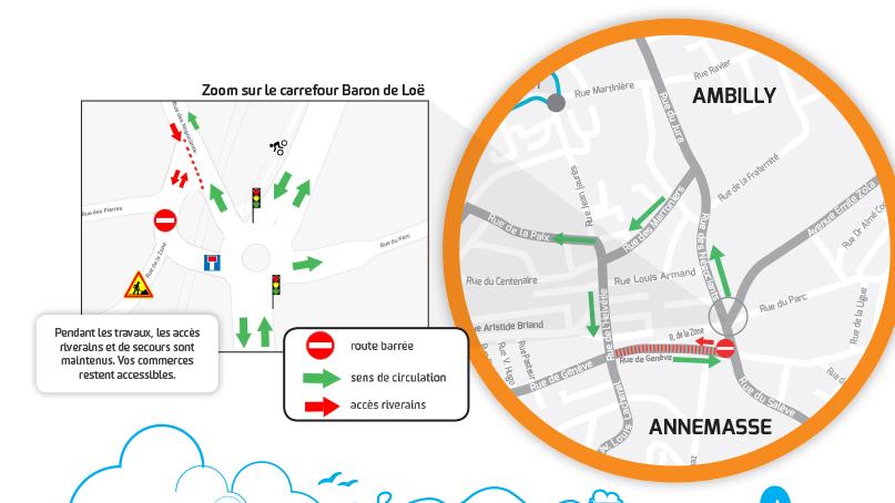 Sens unique rue de Genève